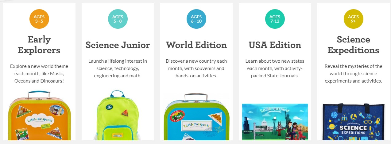 Little Passports Products